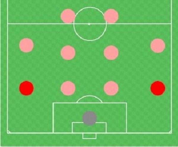 vị trí hậu vệ biên trong bóng đá