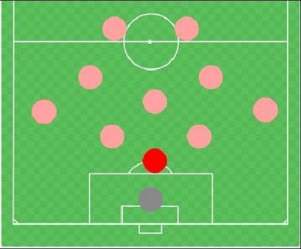 vị trí hậu vệ quét trong bóng đá