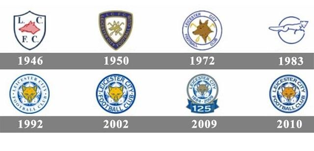 Huy hiệu của CLB thông tin cơ bản về CLB Leicester City qua các năm