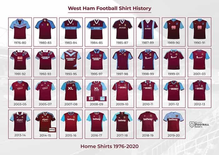 Trang phục của Aston Villa